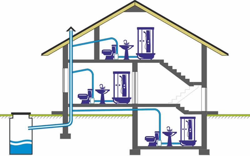 На схеме показано возможное размещение полноценных ванных комнат в загородном доме