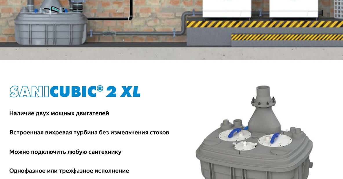 модульная канализационная насосная станция